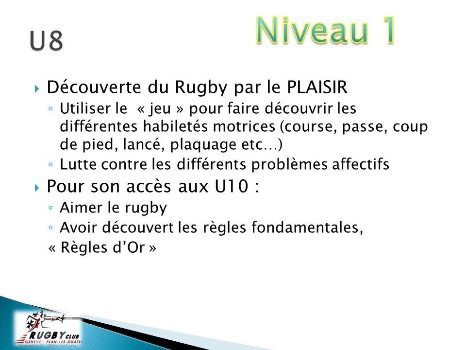 Niveau 1 U8 Découverte du Rugby par le PLAISIR