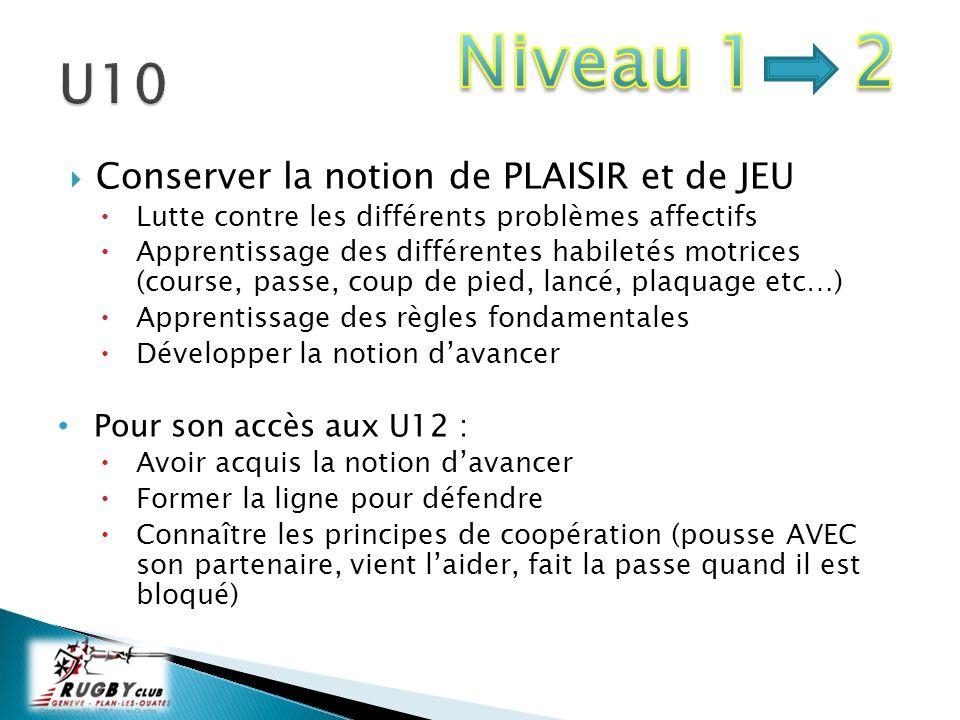 Niveau 1 2 U10 Conserver la notion de PLAISIR et de JEU