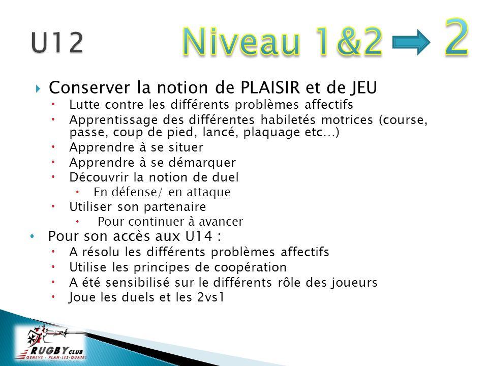 Niveau 1&2 2 U12 Conserver la notion de PLAISIR et de JEU