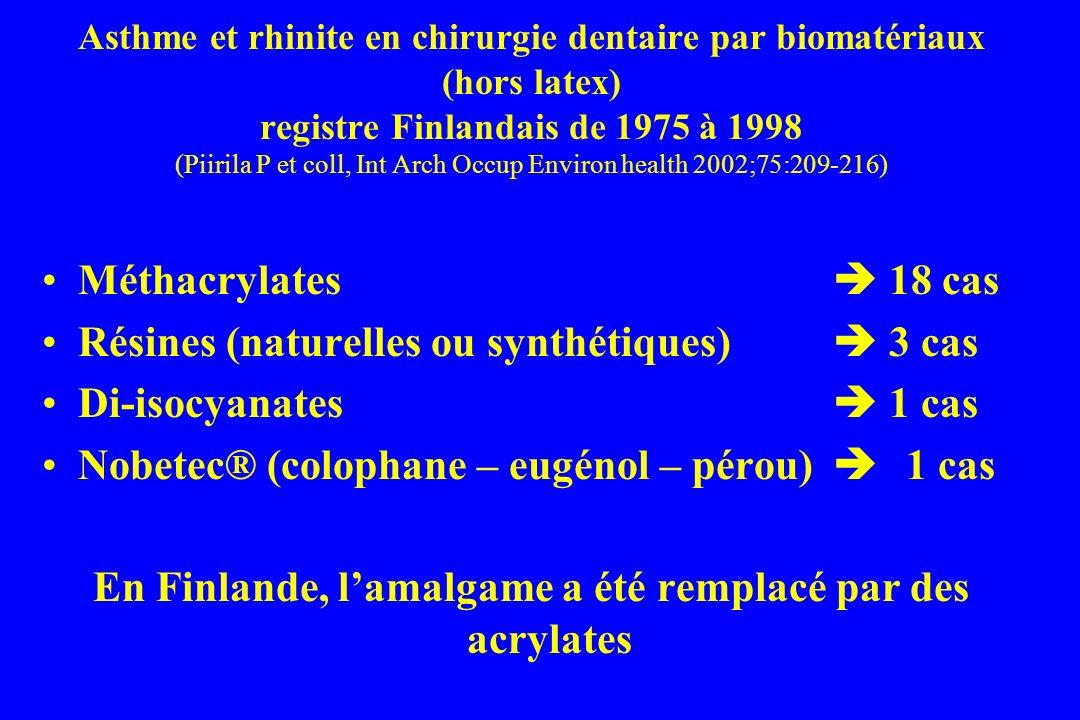 En Finlande, l'amalgame a été remplacé par des acrylates