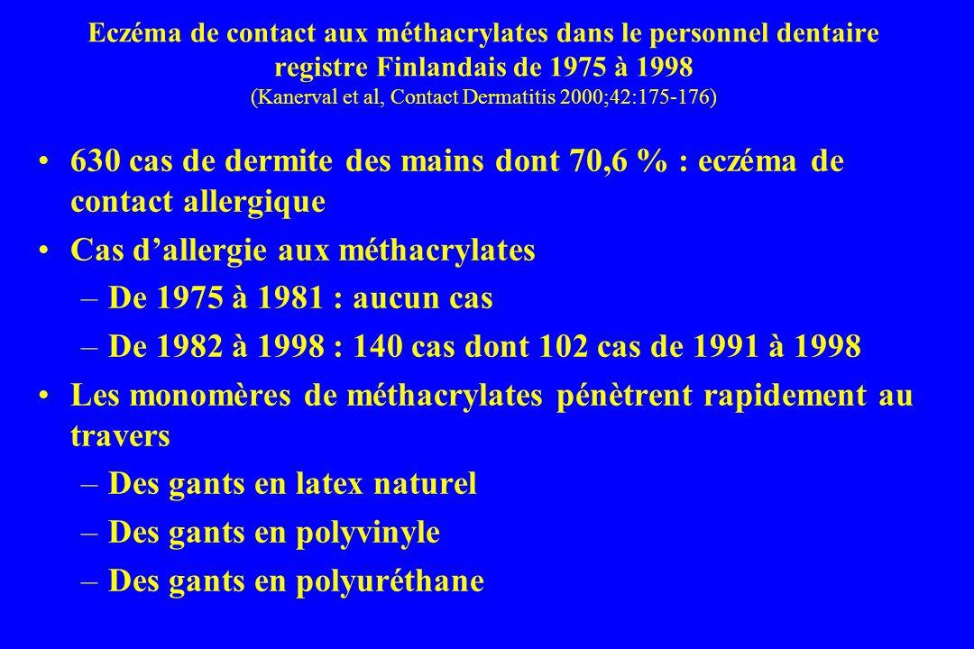 Cas d'allergie aux méthacrylates De 1975 à 1981 : aucun cas