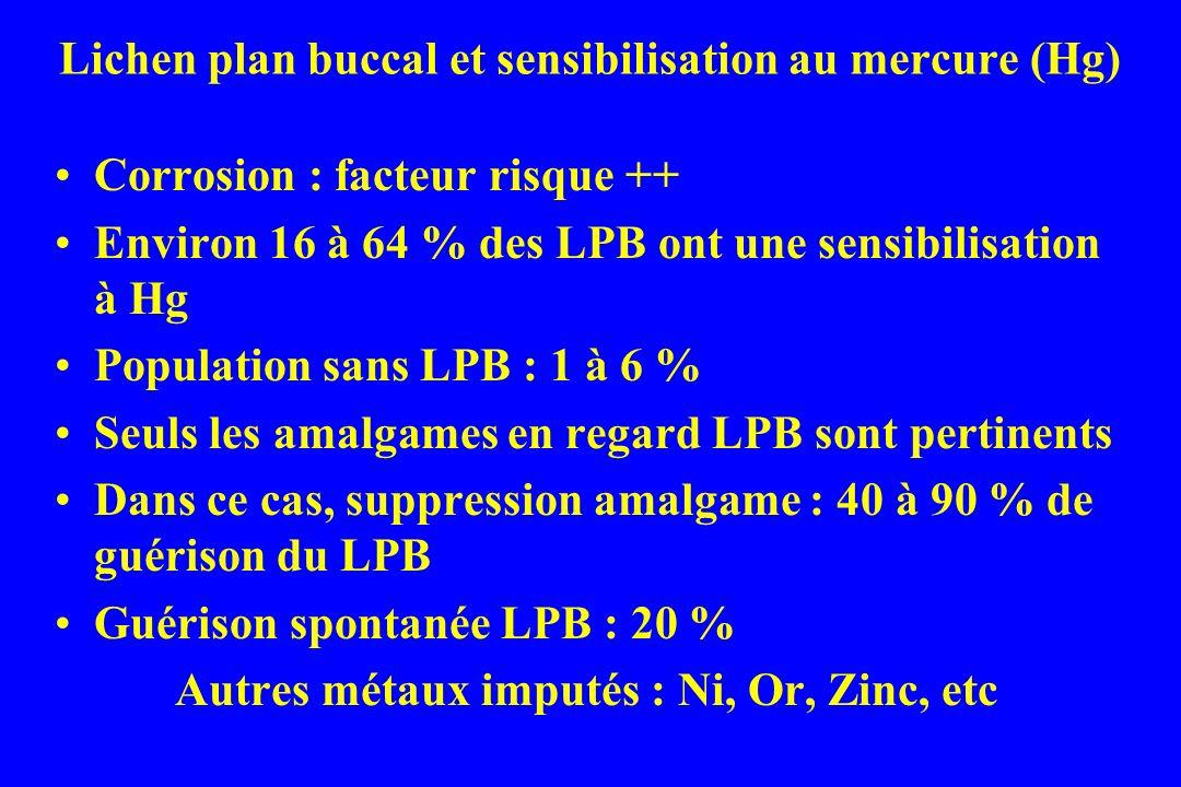 Lichen plan buccal et sensibilisation au mercure (Hg)