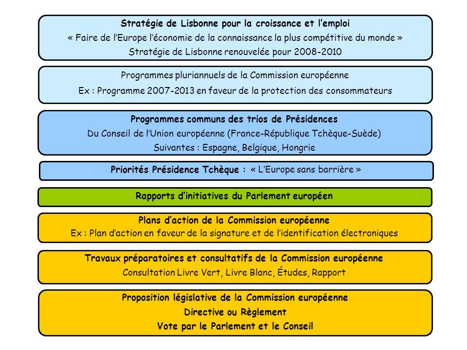 dddddddd Stratégie de Lisbonne pour la croissance et l'emploi