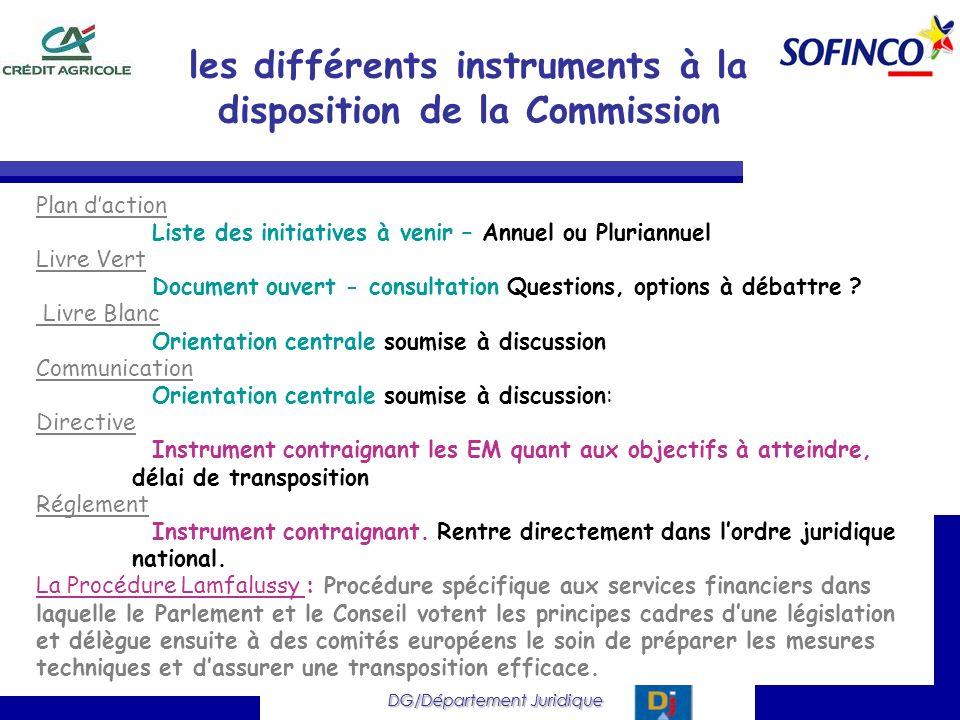 les différents instruments à la disposition de la Commission