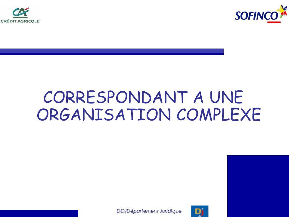 CORRESPONDANT A UNE ORGANISATION COMPLEXE