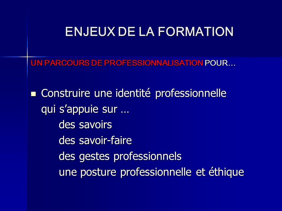 ENJEUX DE LA FORMATION Construire une identité professionnelle