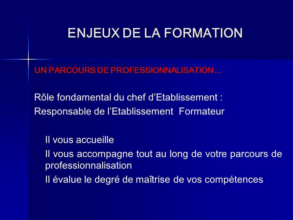 ENJEUX DE LA FORMATION Rôle fondamental du chef d'Etablissement :