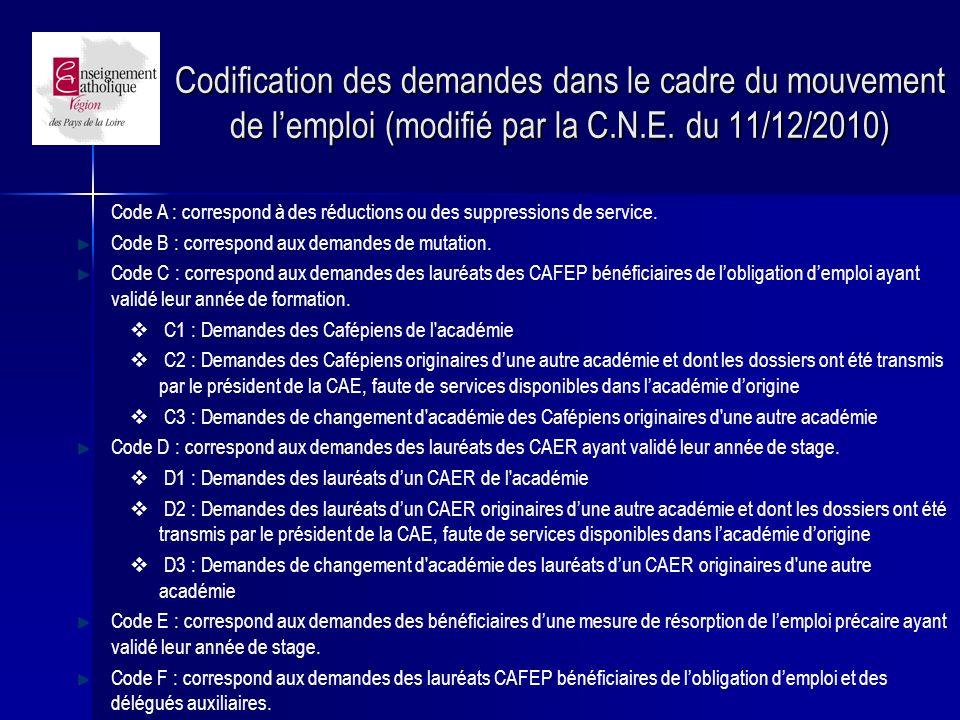 Codification des demandes dans le cadre du mouvement de l'emploi (modifié par la C.N.E. du 11/12/2010)