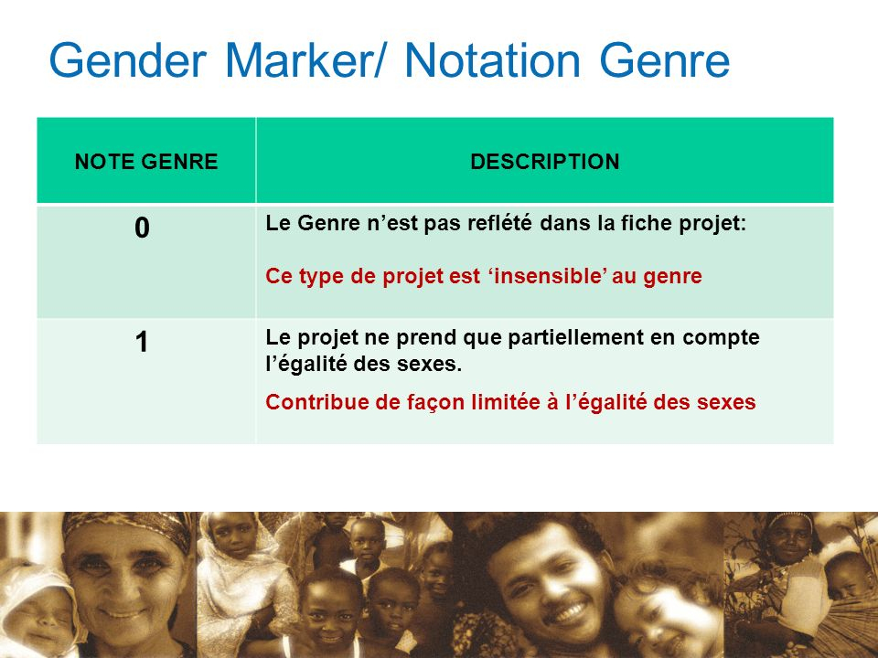 Gender Marker/ Notation Genre