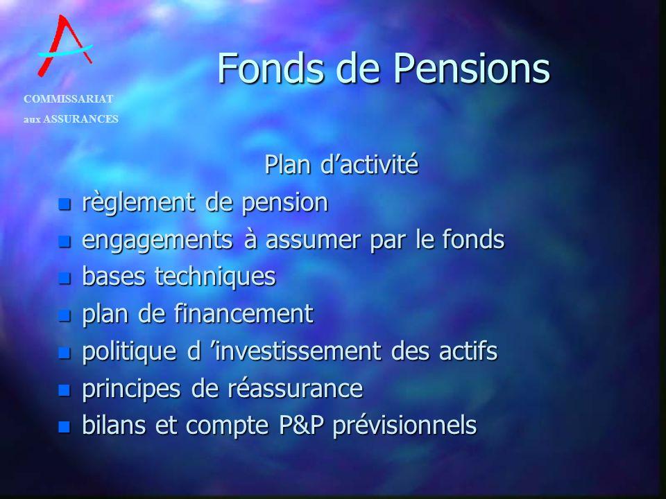 Fonds de Pensions Plan d'activité règlement de pension