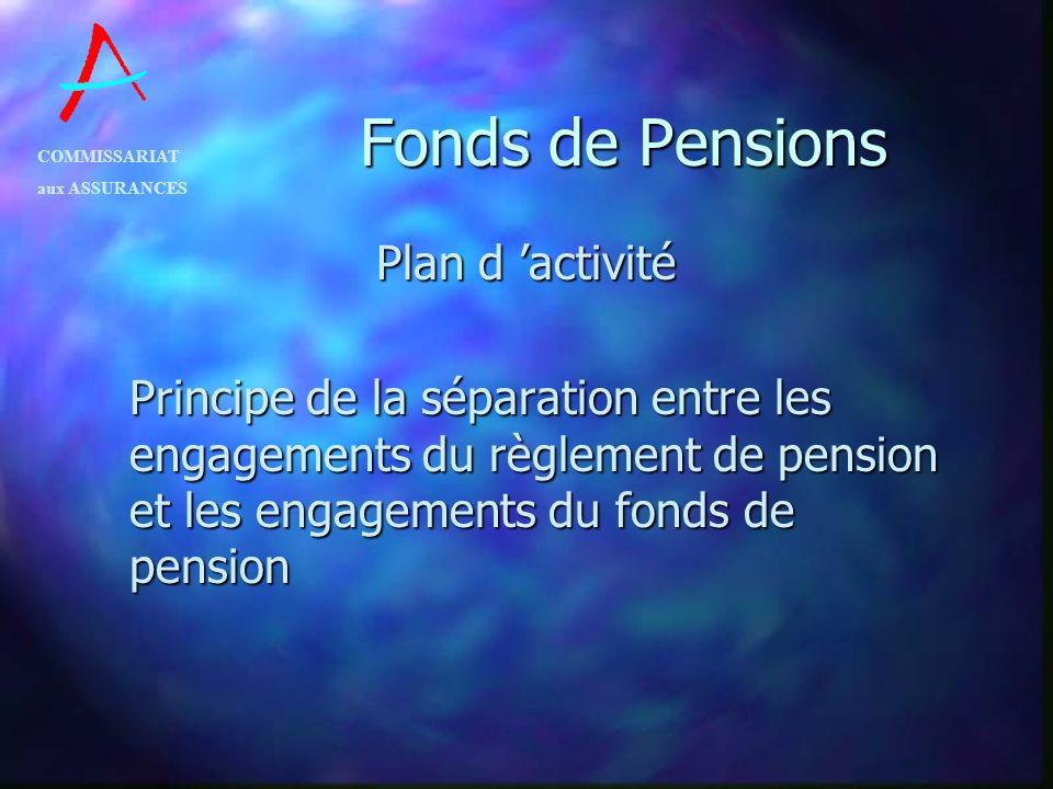 Fonds de Pensions Plan d 'activité