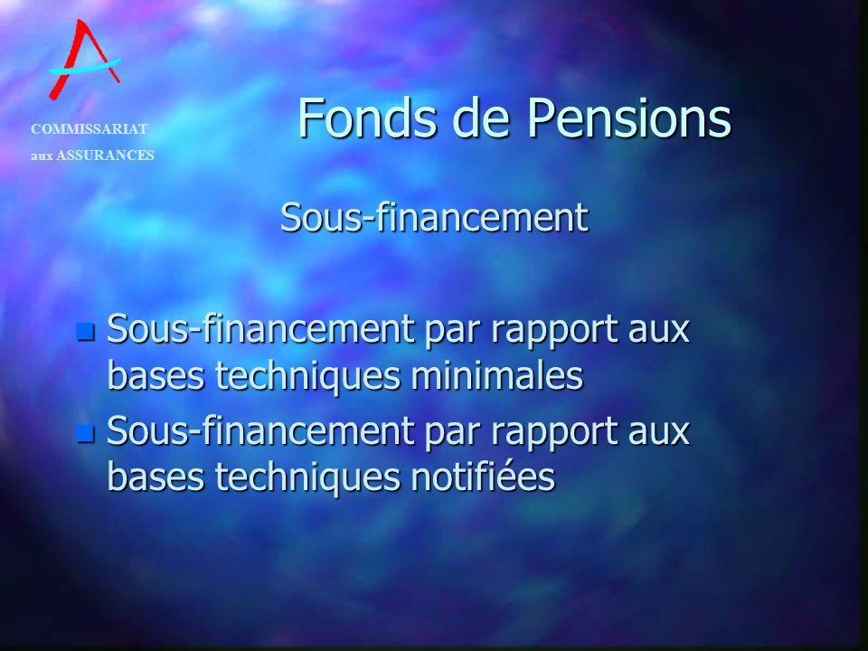 Fonds de Pensions Sous-financement