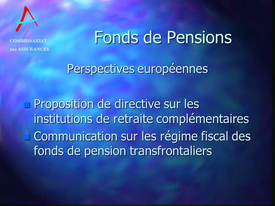 Perspectives européennes