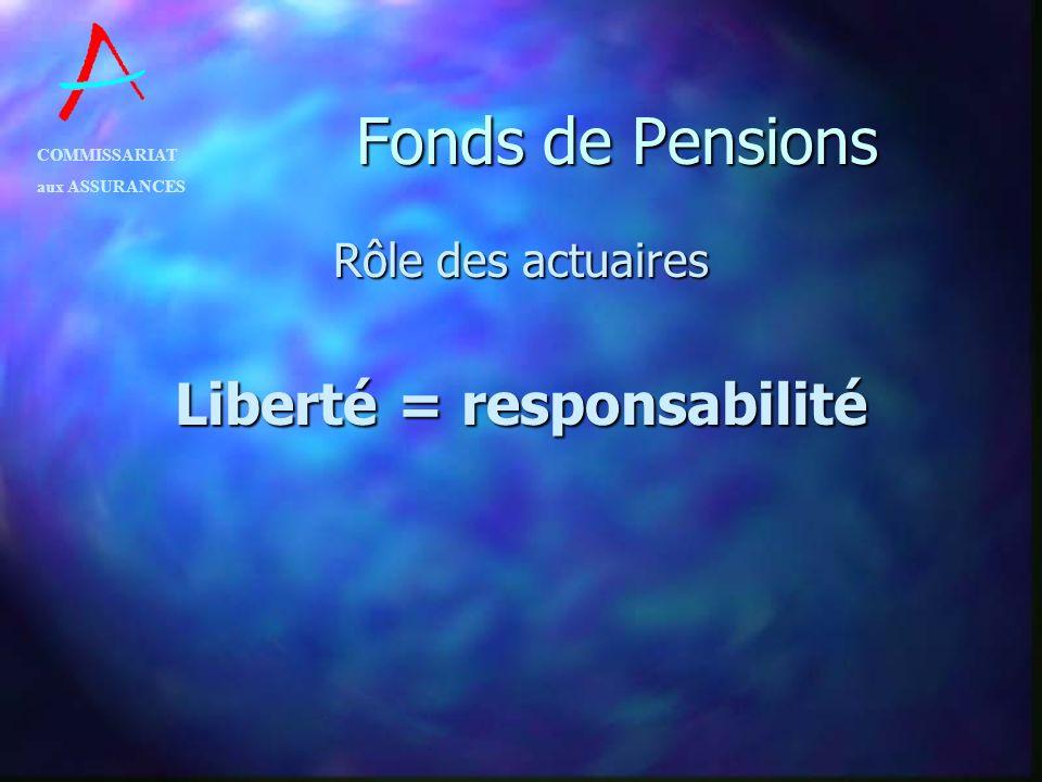 Liberté = responsabilité