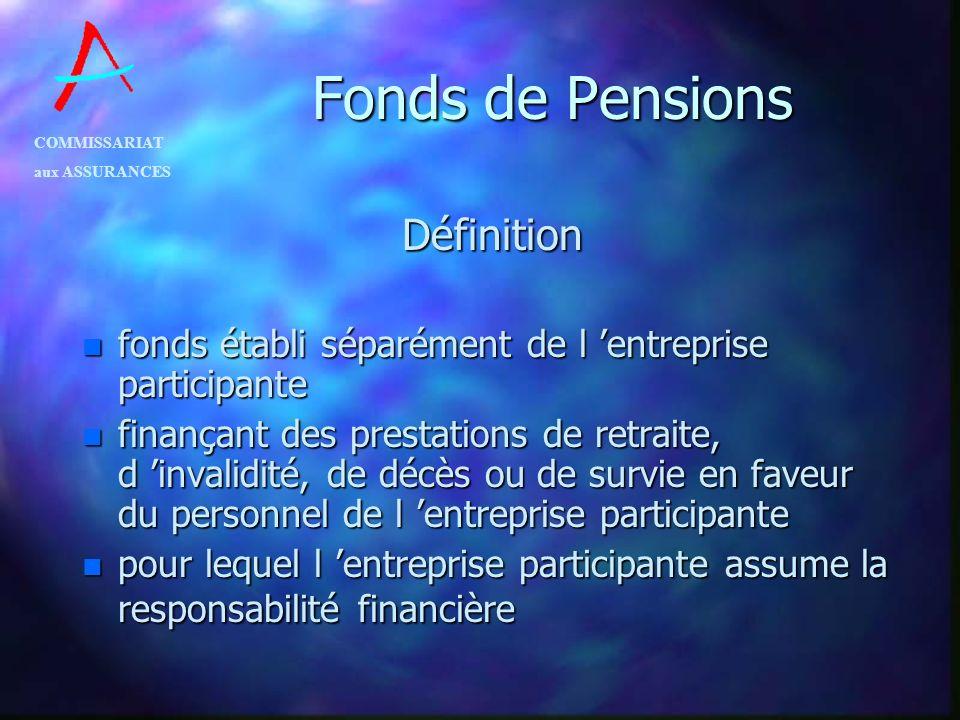 Fonds de Pensions Définition