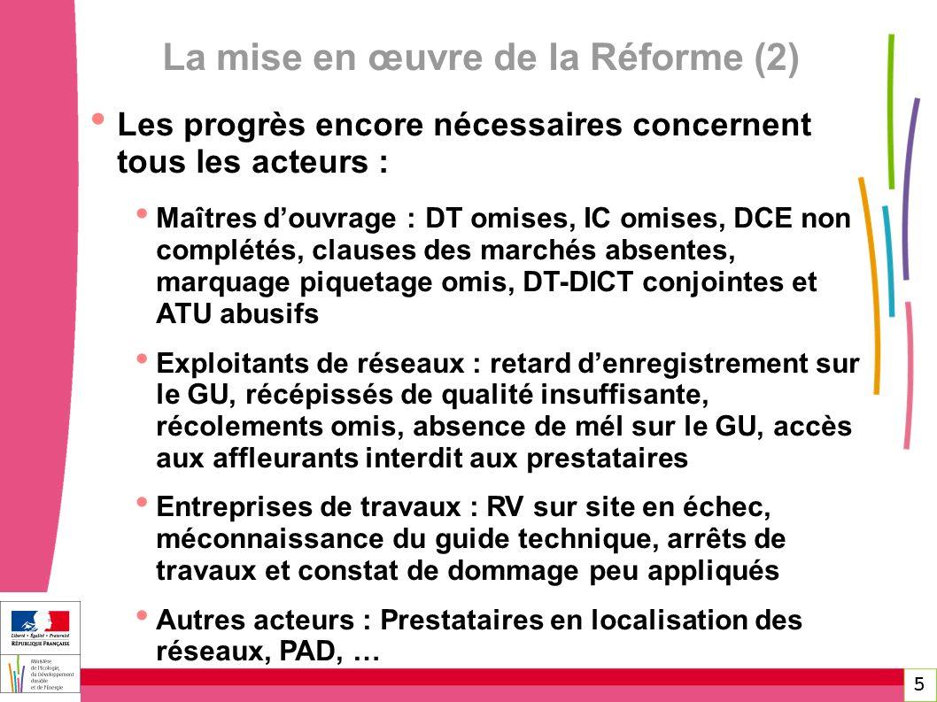 La mise en œuvre de la Réforme (2)