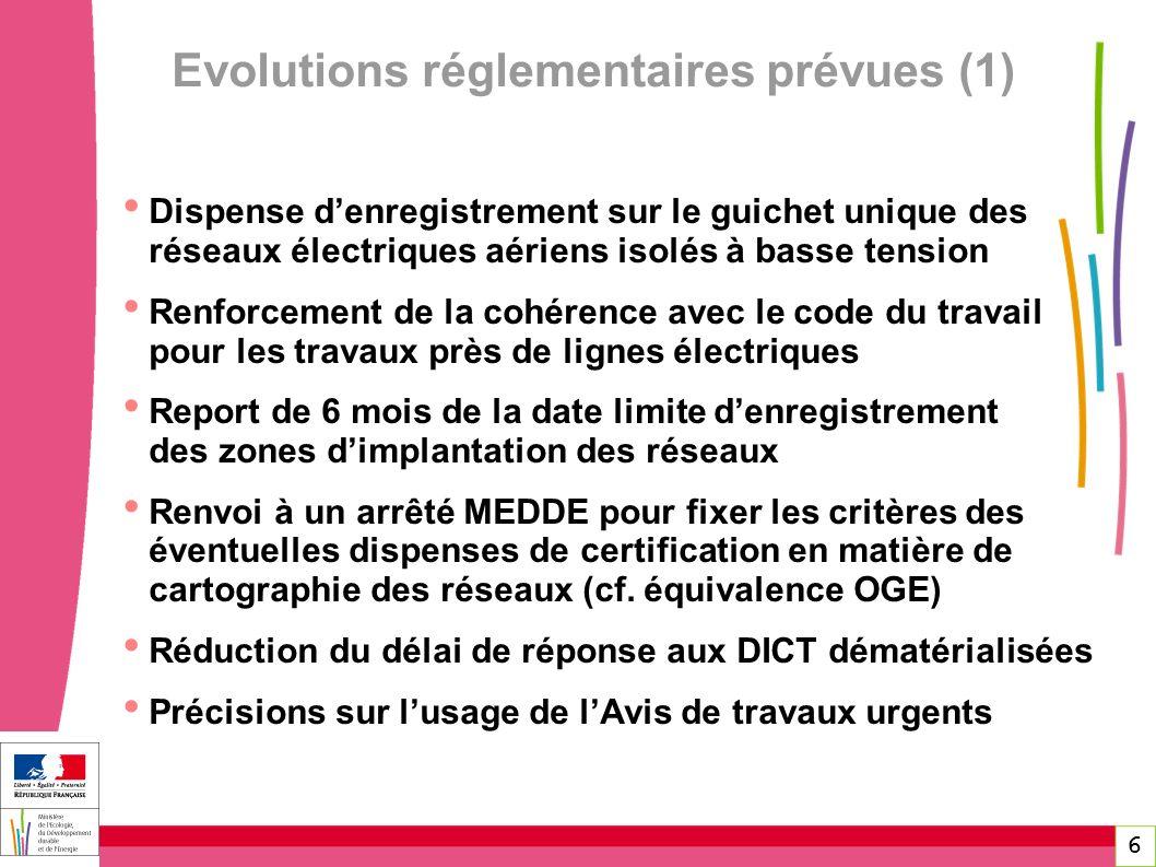 Evolutions réglementaires prévues (1)