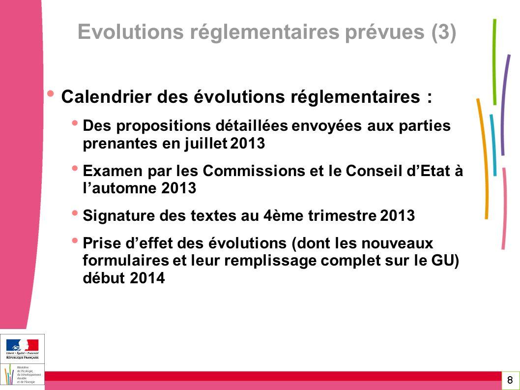 Evolutions réglementaires prévues (3)