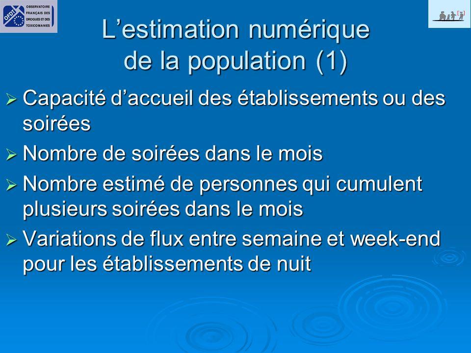 L'estimation numérique de la population (1)