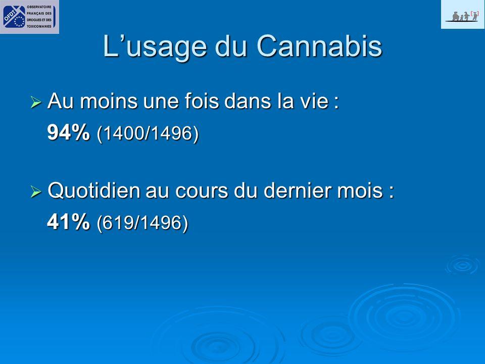 L'usage du Cannabis Au moins une fois dans la vie : 94% (1400/1496)