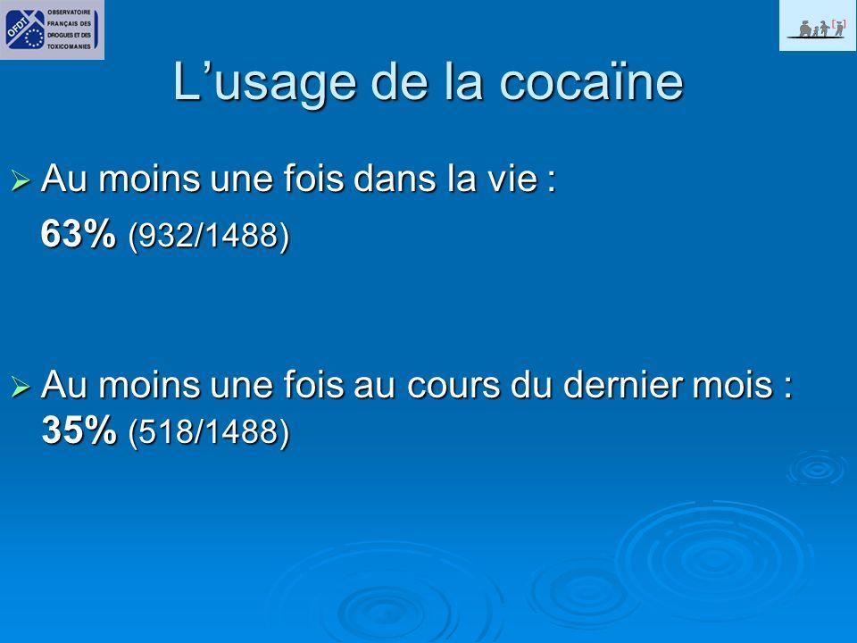 L'usage de la cocaïne Au moins une fois dans la vie : 63% (932/1488)