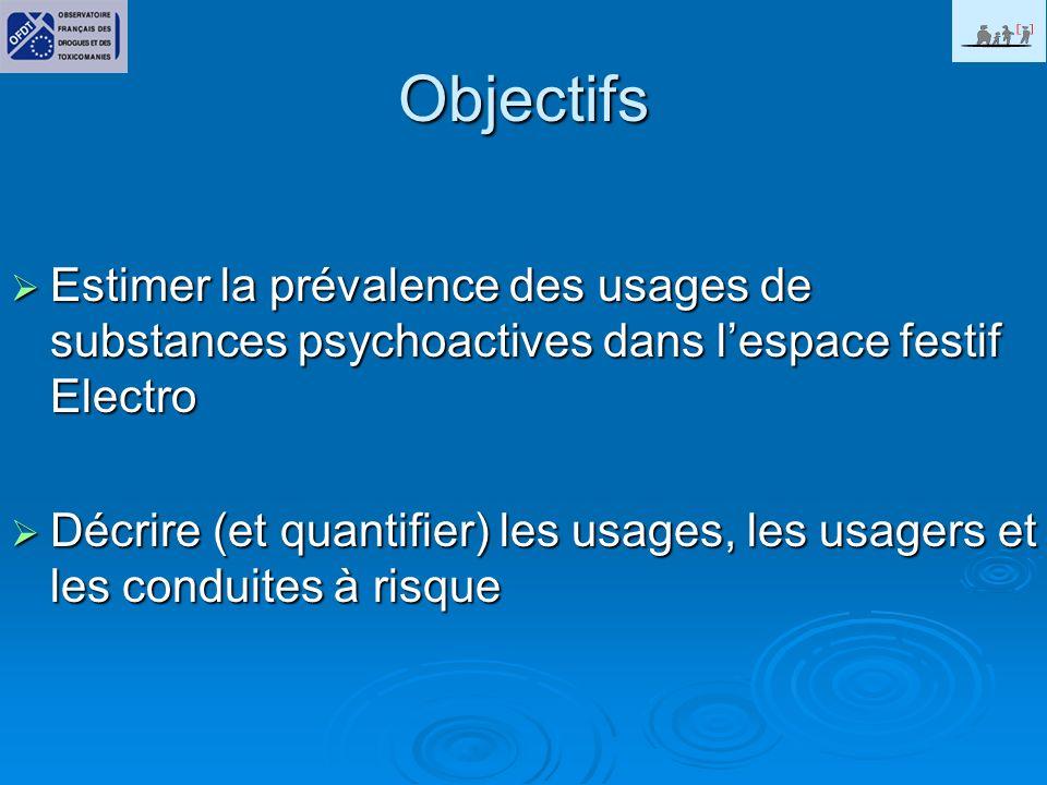 Objectifs Estimer la prévalence des usages de substances psychoactives dans l'espace festif Electro.