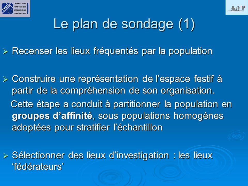 Le plan de sondage (1) Recenser les lieux fréquentés par la population