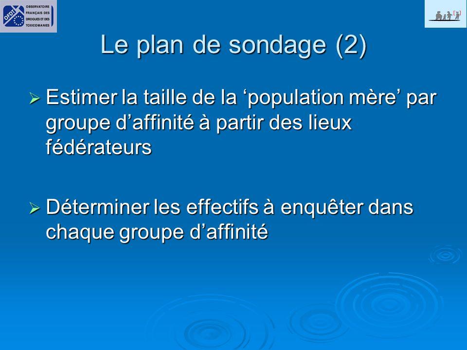 Le plan de sondage (2) Estimer la taille de la 'population mère' par groupe d'affinité à partir des lieux fédérateurs.