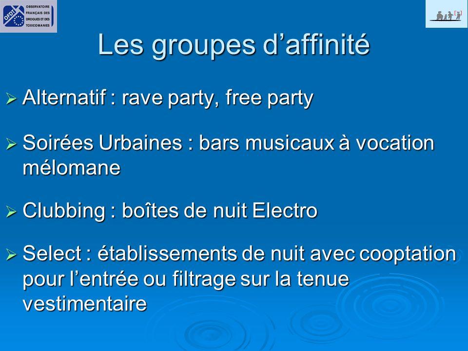 Les groupes d'affinité