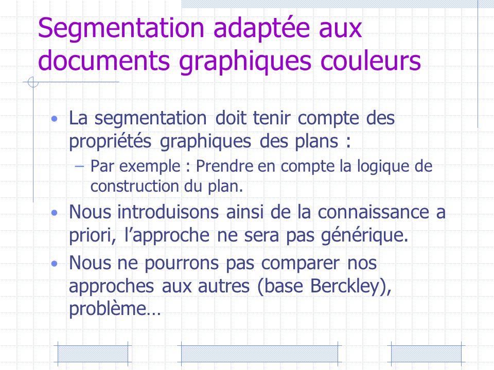 Segmentation adaptée aux documents graphiques couleurs