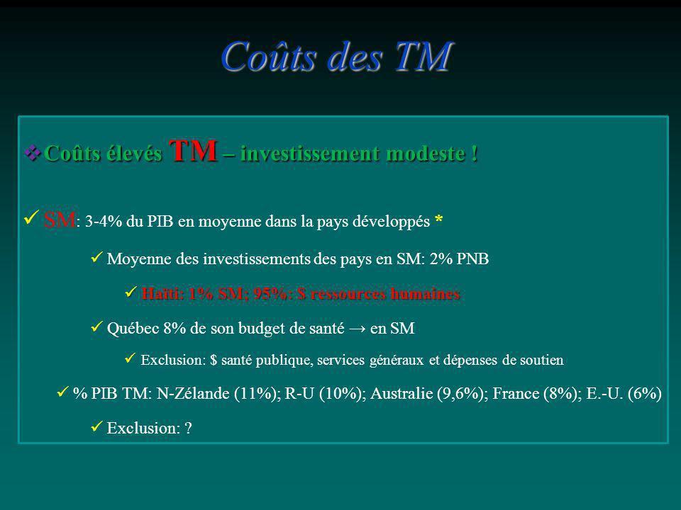 Coûts des TM Coûts élevés TM – investissement modeste !