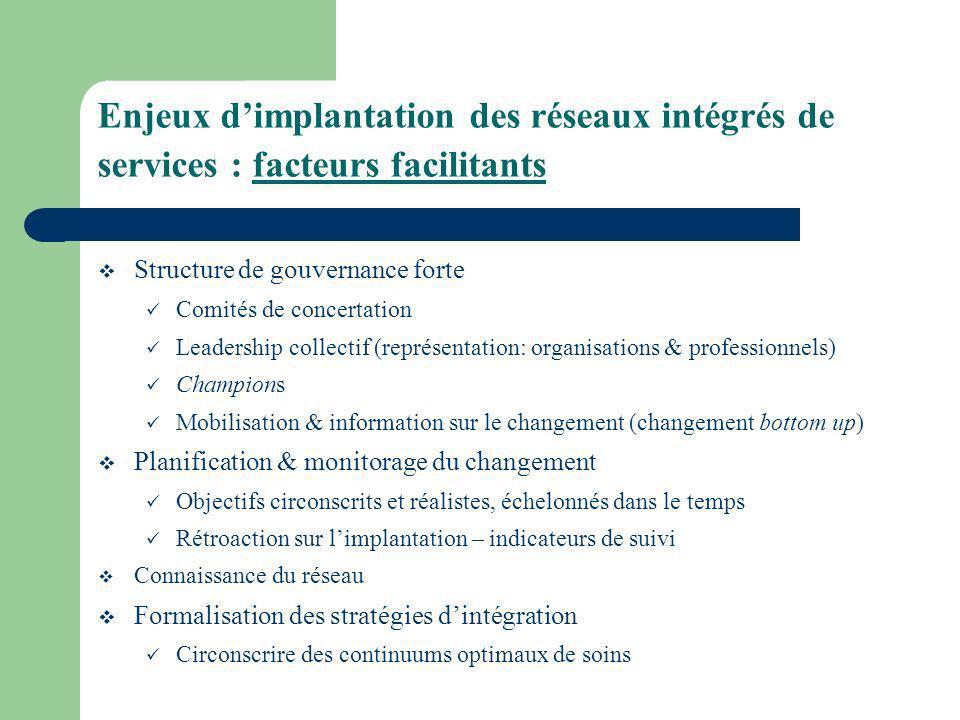 Enjeux d'implantation des réseaux intégrés de services : facteurs facilitants