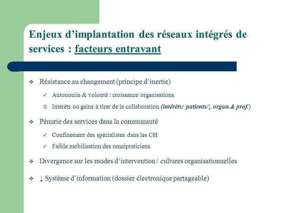 Enjeux d'implantation des réseaux intégrés de services : facteurs entravant