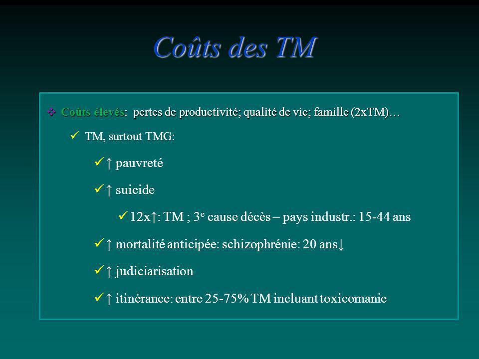 Coûts des TM ↑ pauvreté ↑ suicide