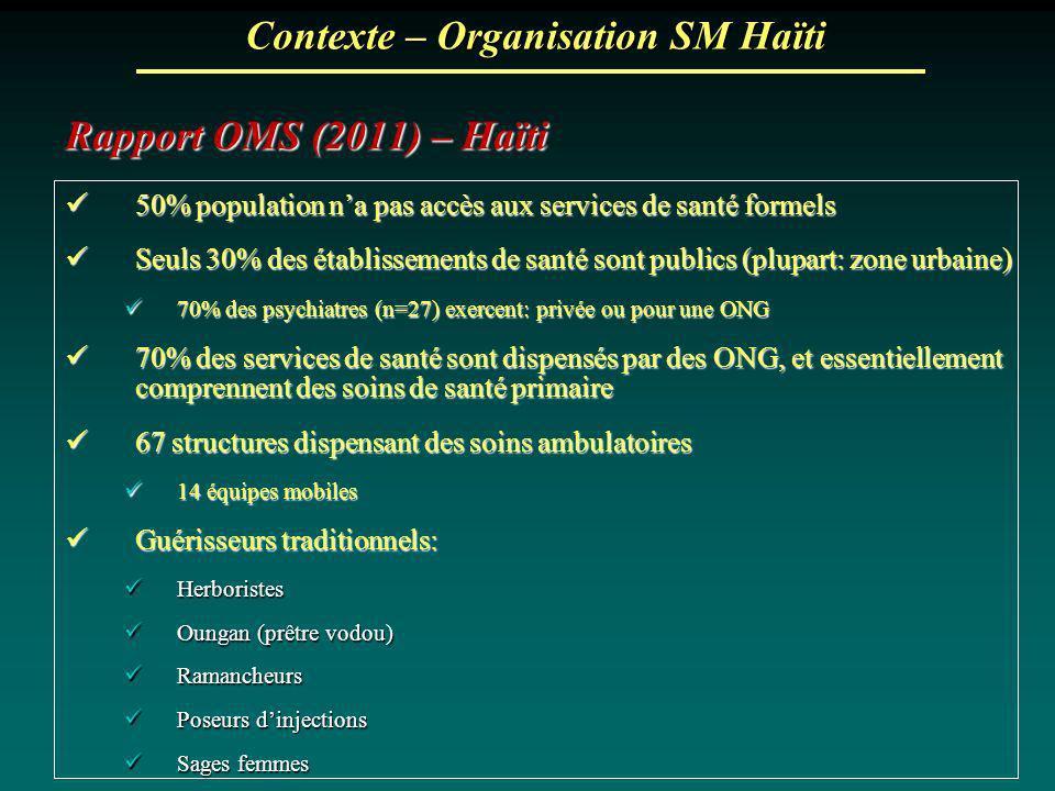 Contexte – Organisation SM Haïti