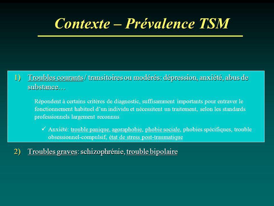 Contexte – Prévalence TSM
