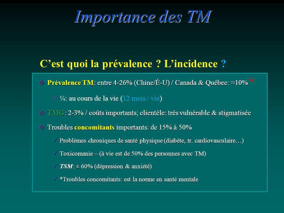 Importance des TM C'est quoi la prévalence L'incidence
