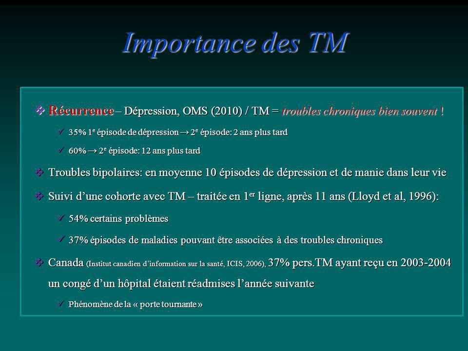 Importance des TM Récurrence – Dépression, OMS (2010) / TM = troubles chroniques bien souvent !