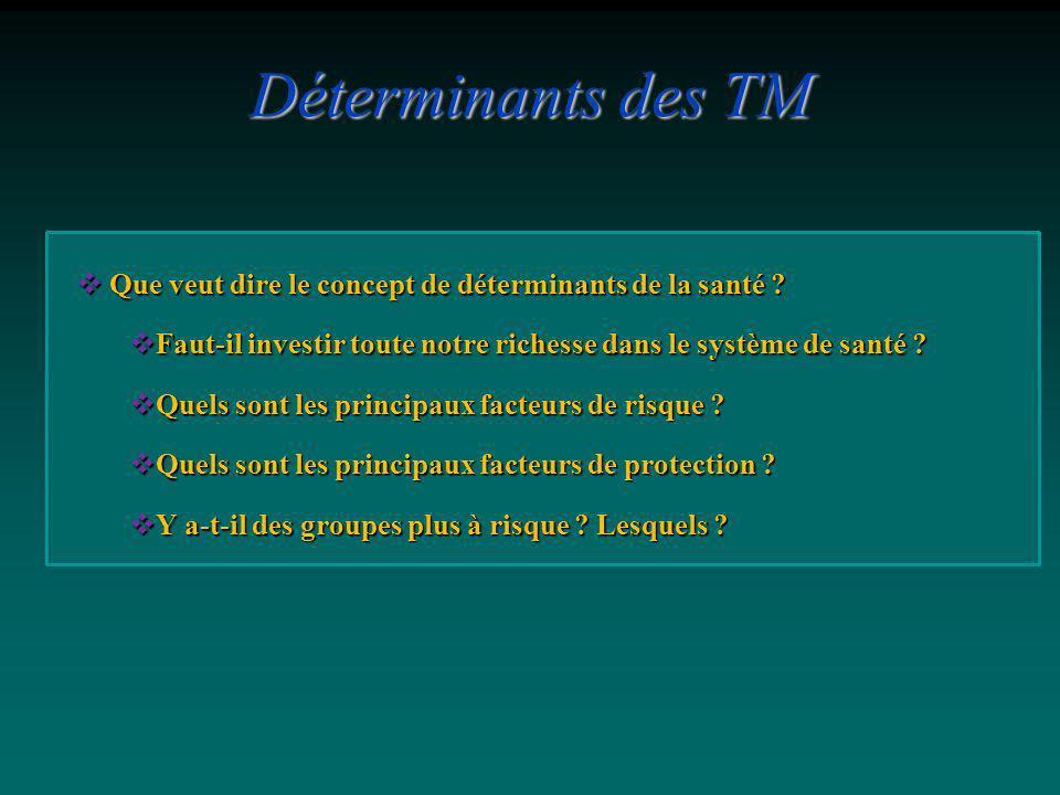 Déterminants des TM Que veut dire le concept de déterminants de la santé Faut-il investir toute notre richesse dans le système de santé