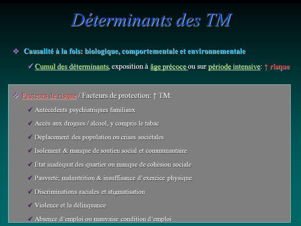 Déterminants des TM Causalité à la fois: biologique, comportementale et environnementale.