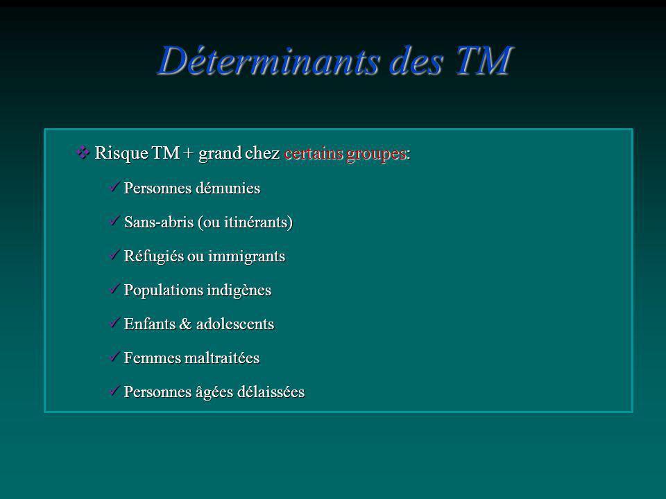 Déterminants des TM Risque TM + grand chez certains groupes: