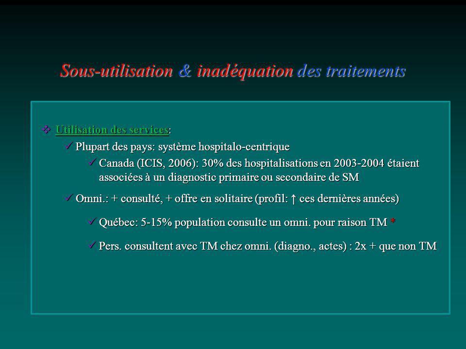 Sous-utilisation & inadéquation des traitements