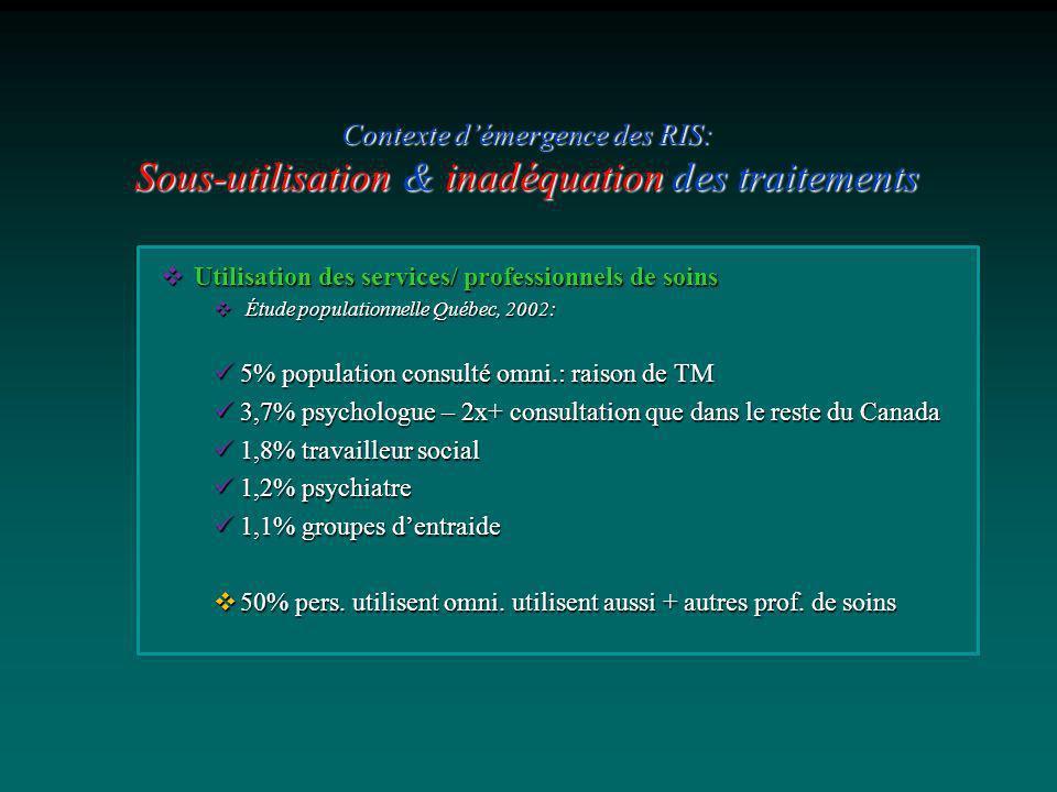Contexte d'émergence des RIS: Sous-utilisation & inadéquation des traitements