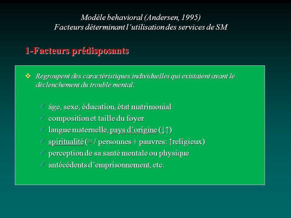 1-Facteurs prédisposants