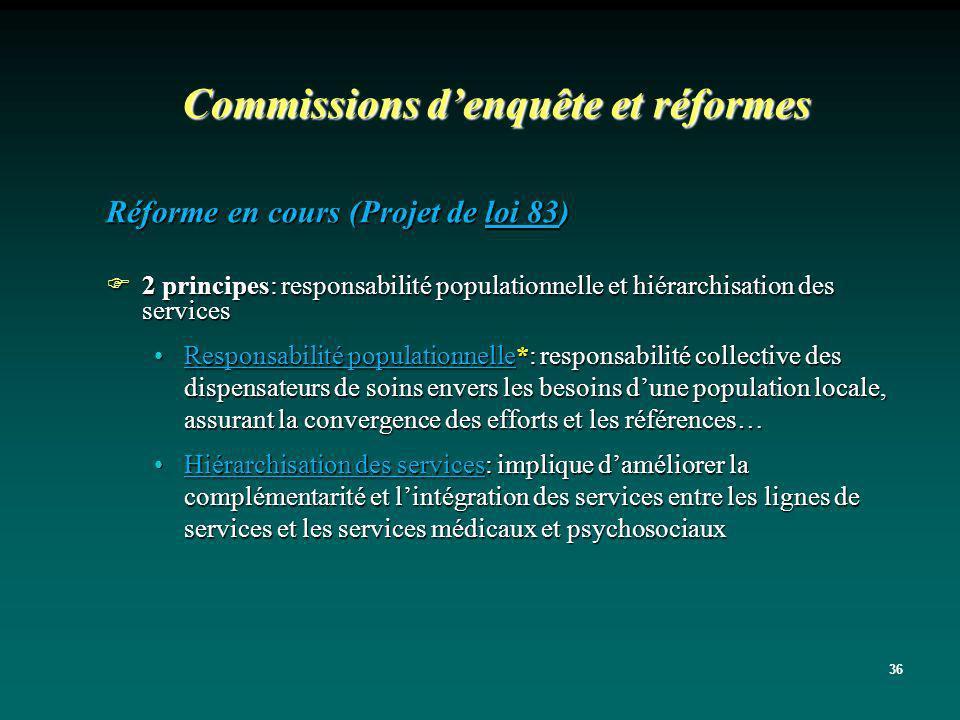 Commissions d'enquête et réformes