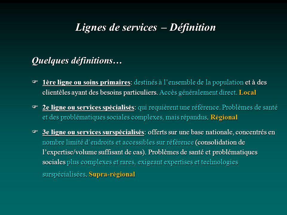 Lignes de services – Définition