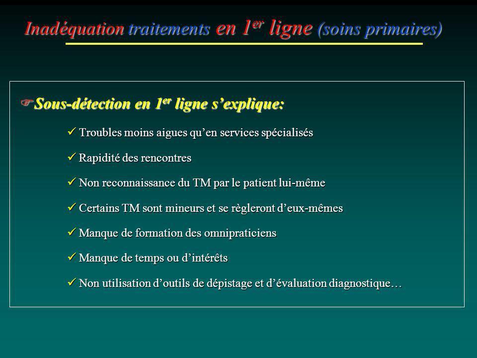 Inadéquation traitements en 1er ligne (soins primaires)