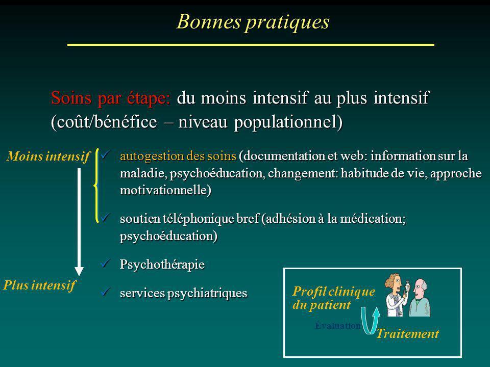 Bonnes pratiques Soins par étape: du moins intensif au plus intensif (coût/bénéfice – niveau populationnel)