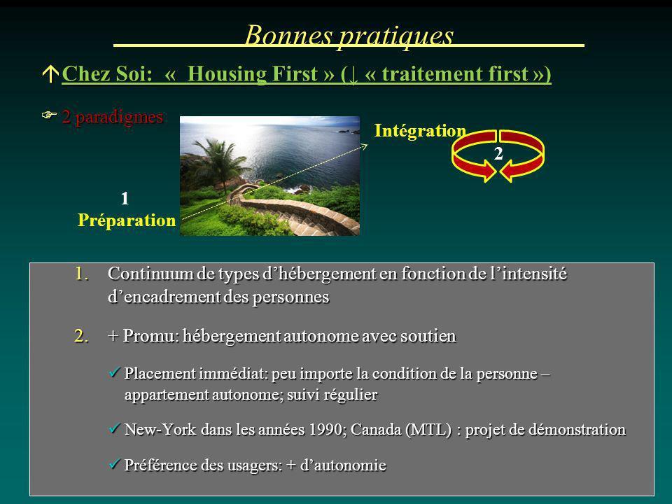 Bonnes pratiques Chez Soi: « Housing First » (↓ « traitement first »)