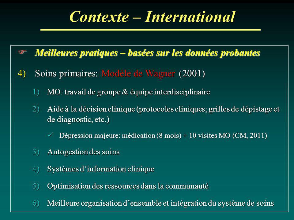 Contexte – International